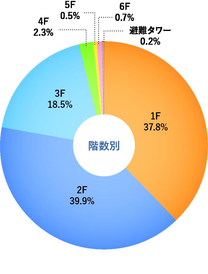導入実績データ